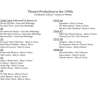 Theatre Production of the 1940s.pdf