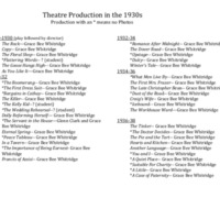 Theatre Production of the 1930s.pdf