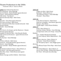 Theatre Production of the 2000s.pdf