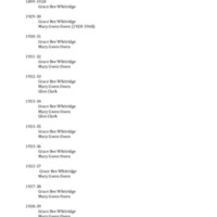 Theatre Faculty 1899 to 1938.pdf